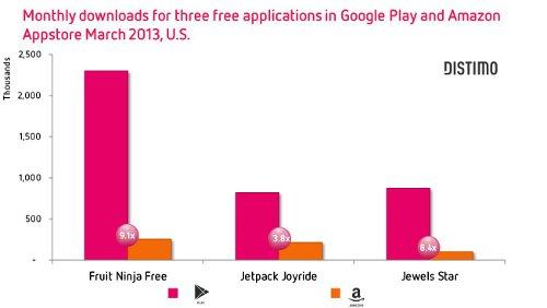 Image Result For Downloads Free Jetpack Joyride Download