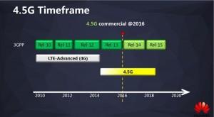 huawei 4.5G teimframe