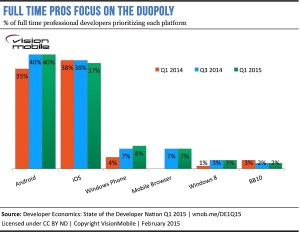 fulltime-pros-duopoly