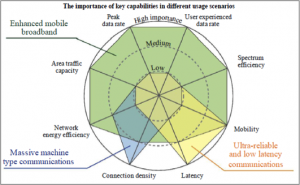 5g Flexhaul Building A Flexible Unified And Cost