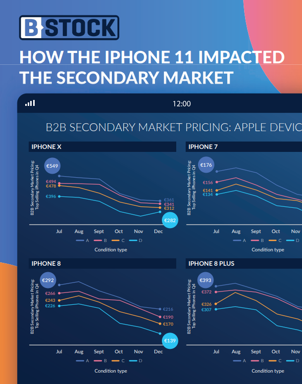 Infographic: How the iPhone 11 Impacted The Trade-In + Resale Market