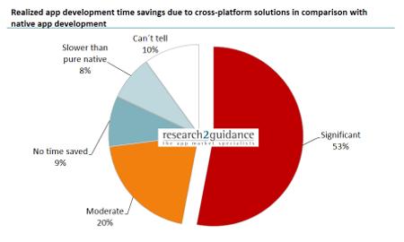 cross-platform-tools-rsearch2guidance